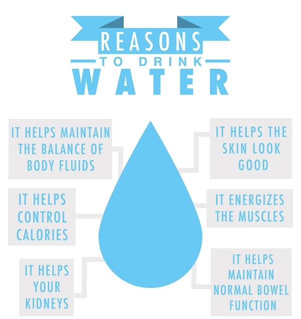 Situatat e caktuara të cilat janë të rrëzikshme nëse pini ujë